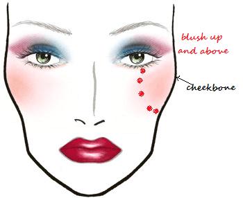 Locate your cheekbone