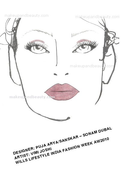 Face Chart for the Video Tutorial