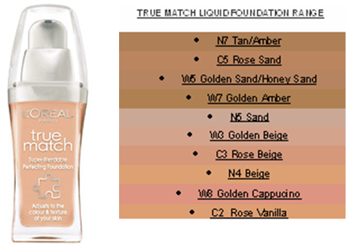 Loreal Paris True match super blendable perfecting foundation