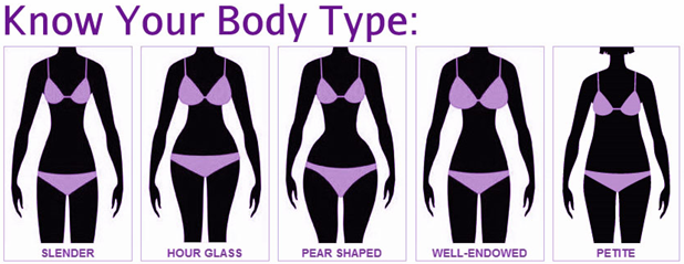 Body Type Different Body Shapes Indian Makeup And Beauty Blog