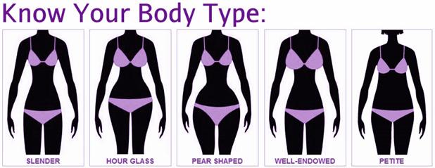 Womenswear How To Dress Your Body Type