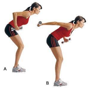 Exercises to get rid of Flabby Arms