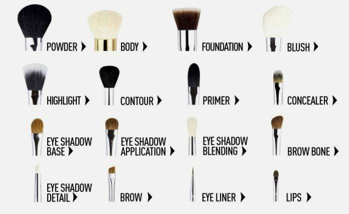 10 best tips to take care of your makeup brushes for Types of foundation and their uses